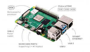 4K-Ready Raspberry Pi 4 Announced