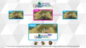 Final Fantasy: Crystal Chronicles Remastered Edition New Features Trailer, Free Lite Version Announced