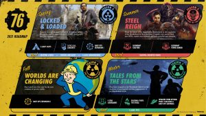 Fallout 76 Gets New Content Roadmap for 2021