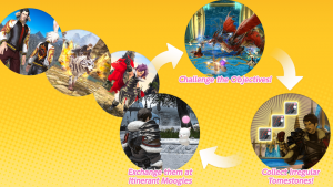 Final Fantasy XIV Moogle Treasure Trove The Hunt for Lore Event Guide – Where to Grind and What to Buy
